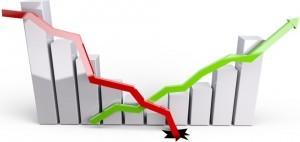best credit score tips