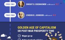 best US presidents