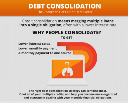 consolidate debts