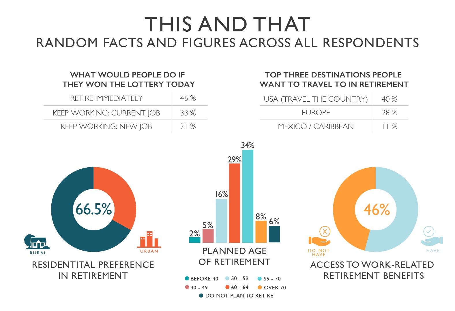 loans for retired seniors